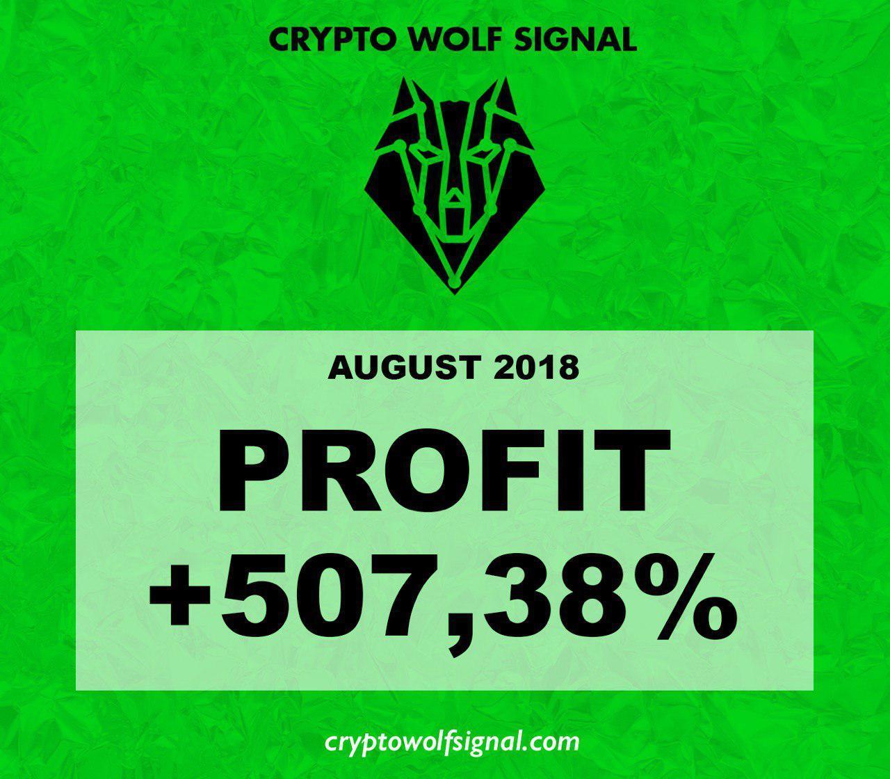 signal profits cryptocurrency